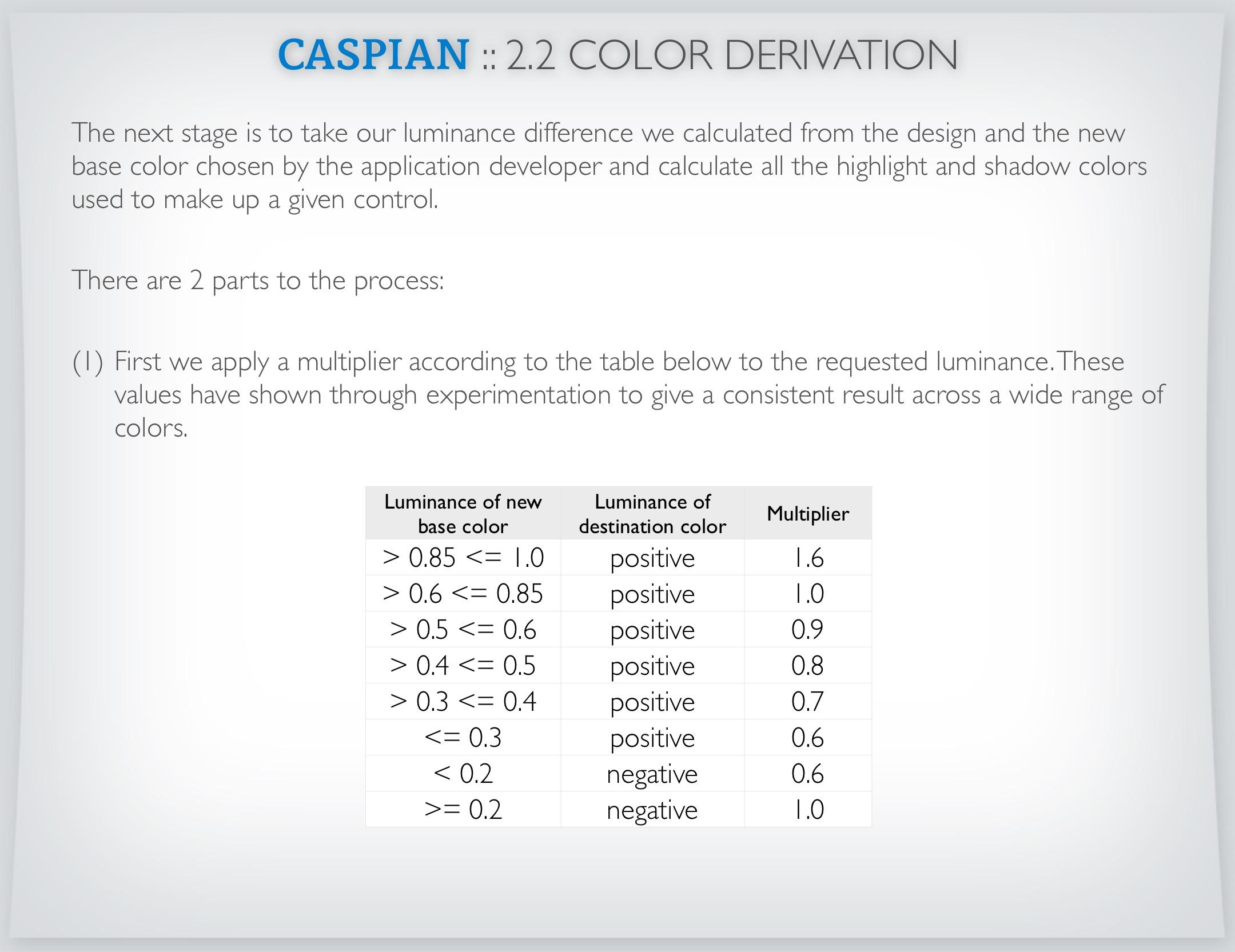 Caspian 20