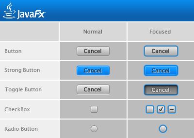 Caspian Theme for JavaFX